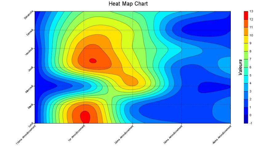 HEAT_MAP_CHART_003